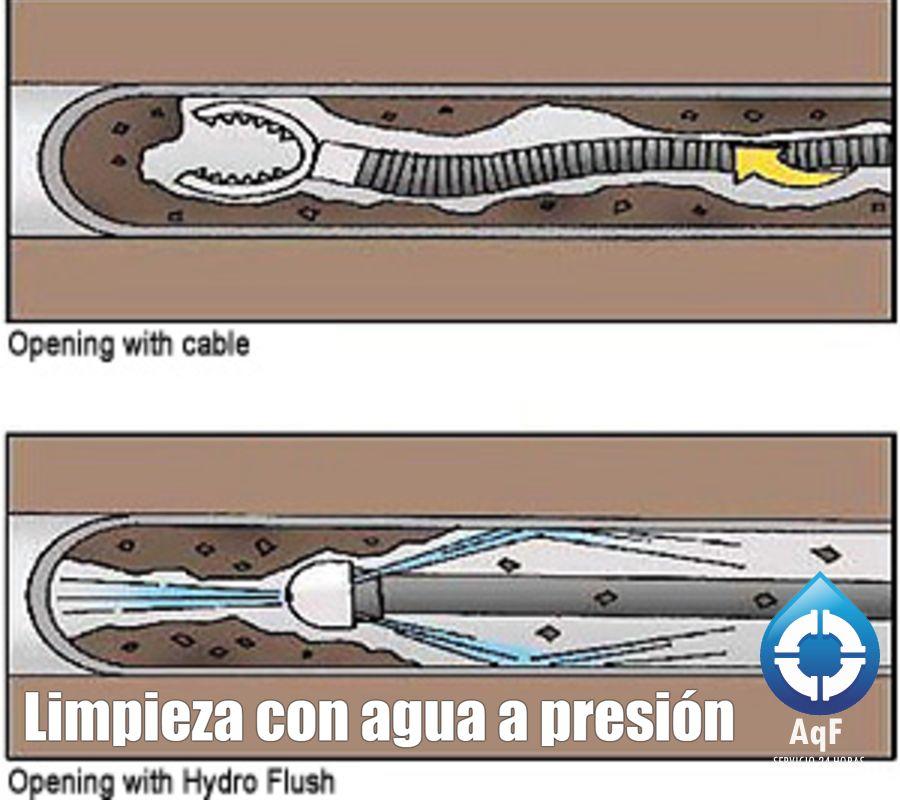Desatascos agua presión Aldaia